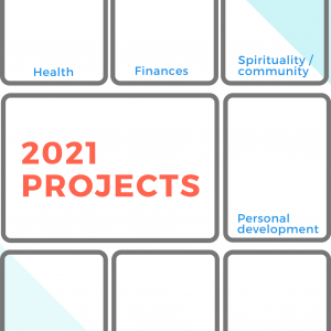 template to plan 2021