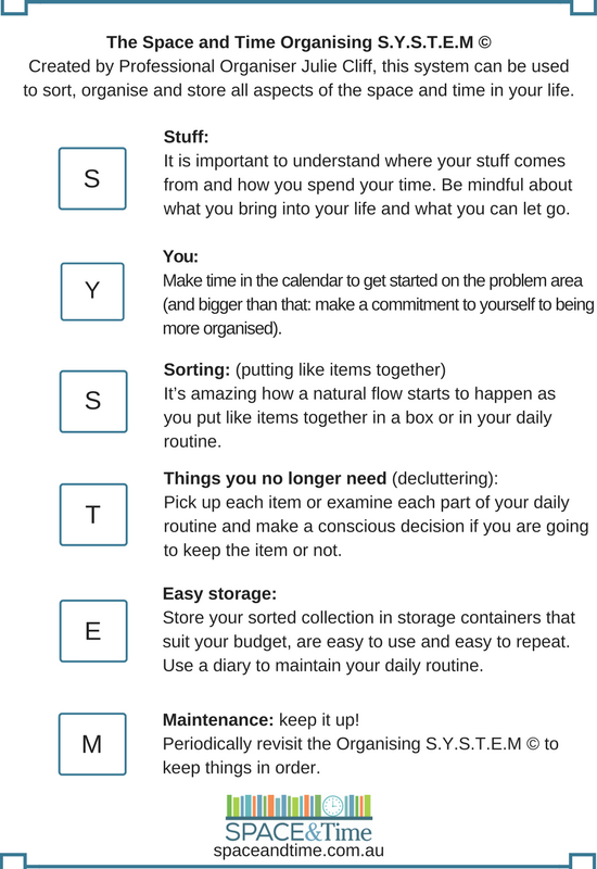 Space and Time Organising System